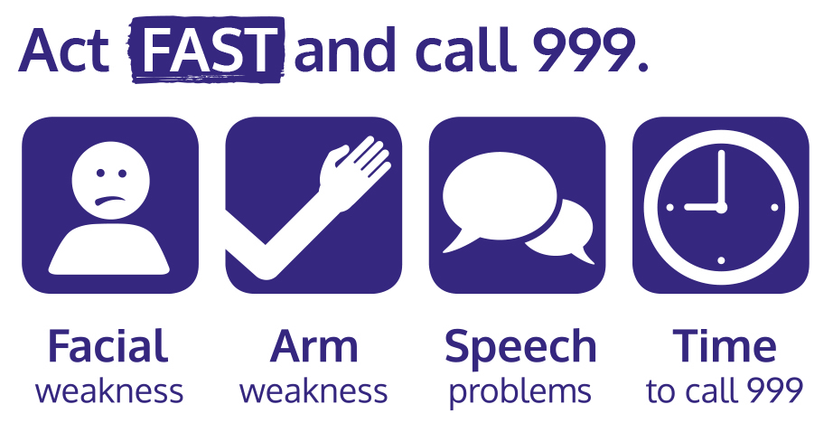 FAST graphic (face-arm-speech-time) by the Stroke Association