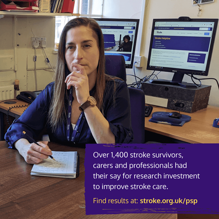 Graphic with text: Over 1,400 stroke survivors, carers and professionals had their say for research investment to improve stroke cate. Find results at stroke.org.uk/psp