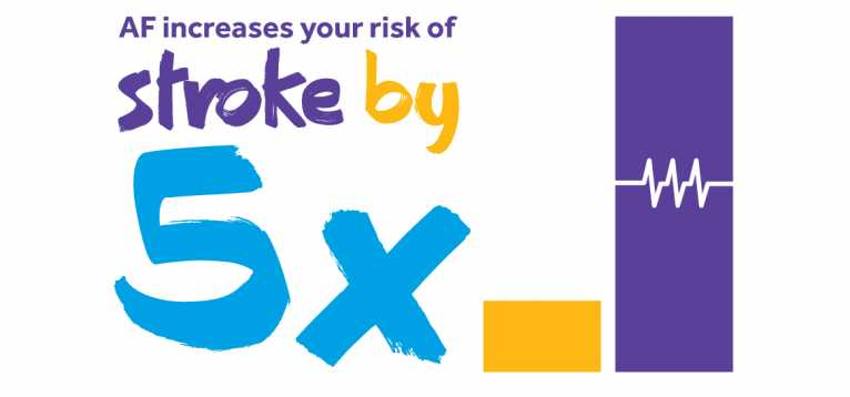 AF increases your risk of stroke by five times