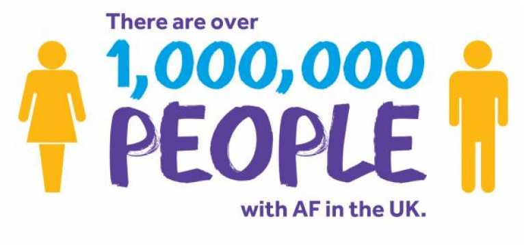 There are over 1,000,000 people with AF in the UK