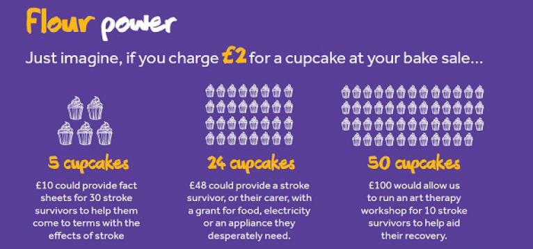 Give a Hand and Bake infographic